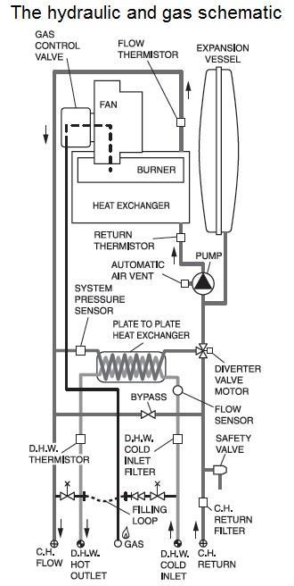 condensing boiler  condensing boiler installation diagram