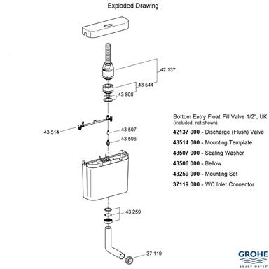 Grohe Adagio Concealed Cistern 6 Ltr Bottom Inlet No