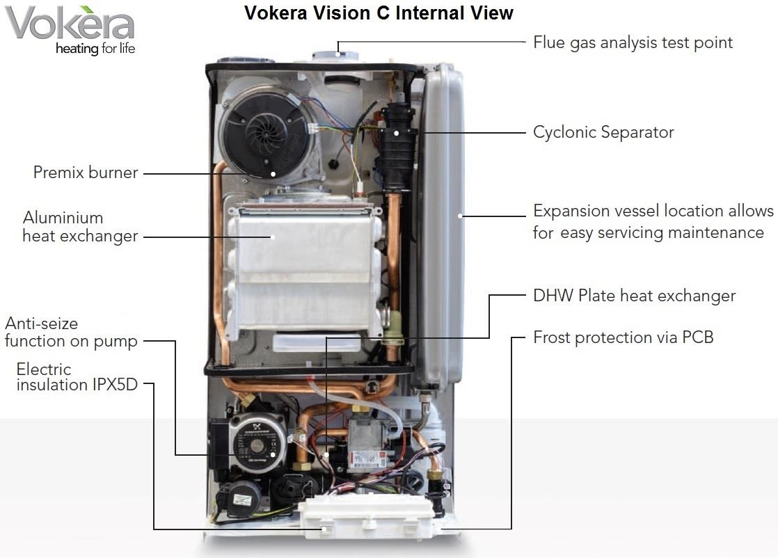Vokera Vision 30c He Condensing Combination Boiler Only 20052392 Combi Gas Wiring Diagram For Click Image To Enlarge