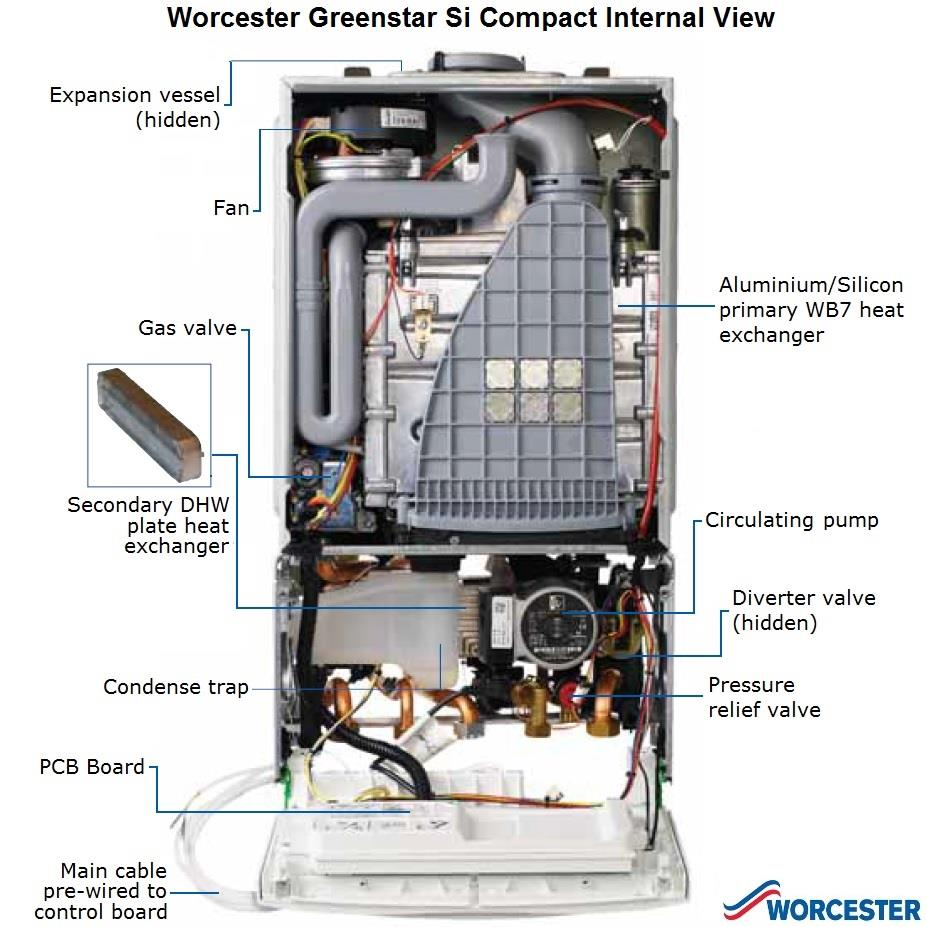 Combi Boiler No Pressure In Boilers Wiring Diagrams And Manuals Images Of